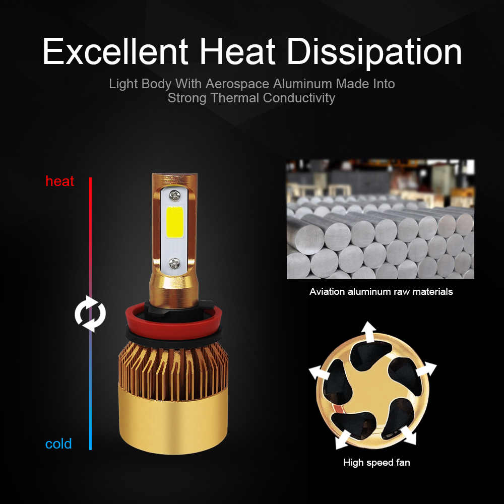 Roadsun H7 H4 LED פנס הנורה ערכת 6000 K 60 W 12 V 8000LM H3 H11 H1 H8 H9 9005 9006 LED רכב אור חרוז רכב אבזרים