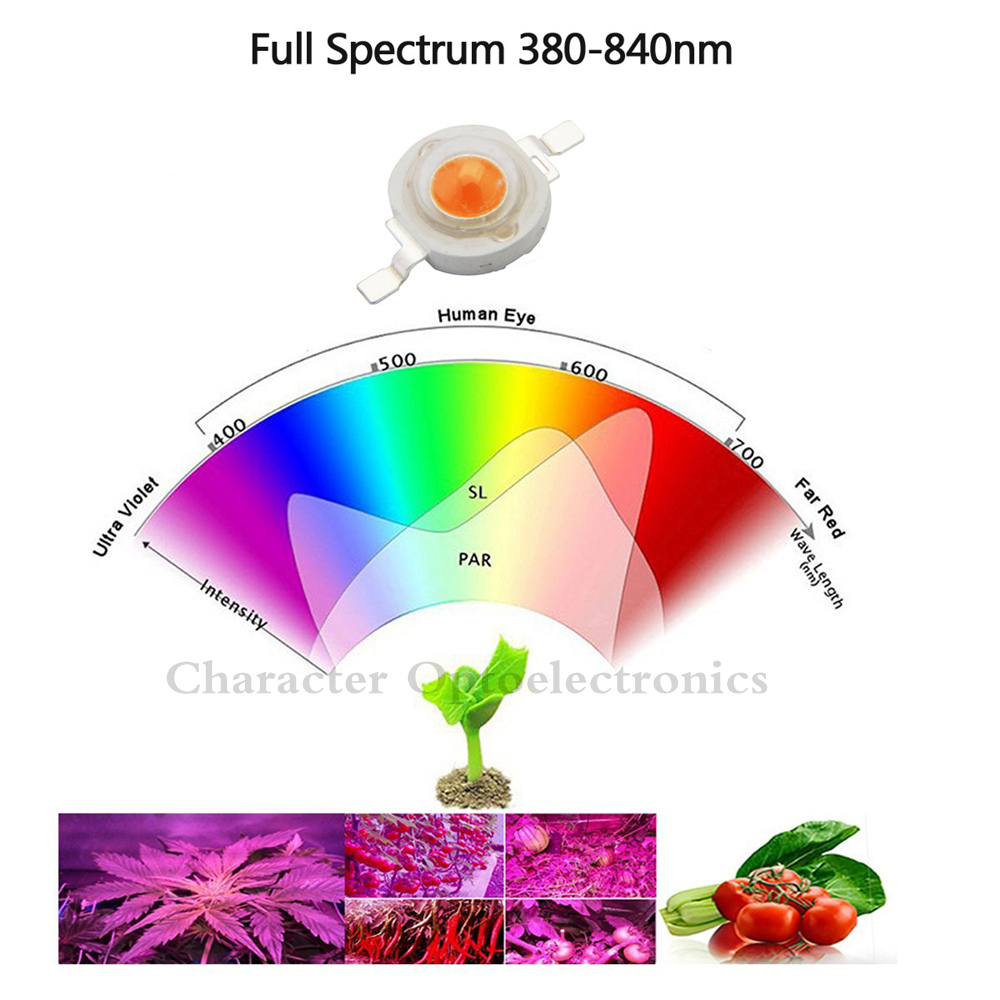 10pcs 1W 3W Full Spectrum LED Chip Diode 400-840nm Wavelength Pink 30mil 45mil For Indoor  Plant Grow And Hydroponic LED Lamp