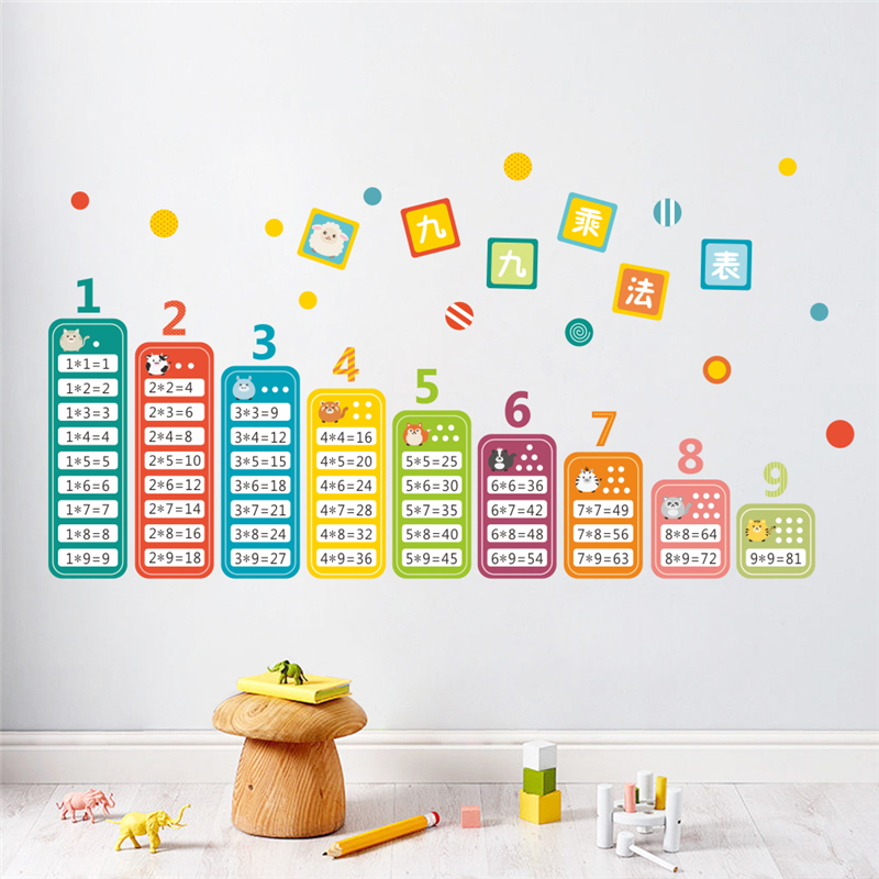 Nine Multiplication Tables Wall Stickers Kids Room Decor
