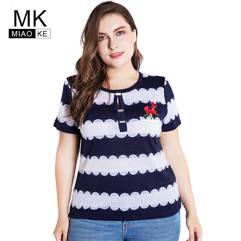 Prices clothes all blouse necklines size designs plus list