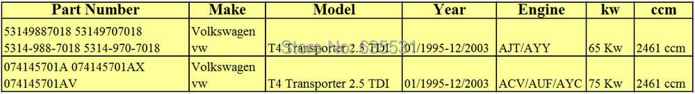 SHAN турбо картридж КЗПЧ K14 53149707018 53149887018 074145701A для Volkswagen