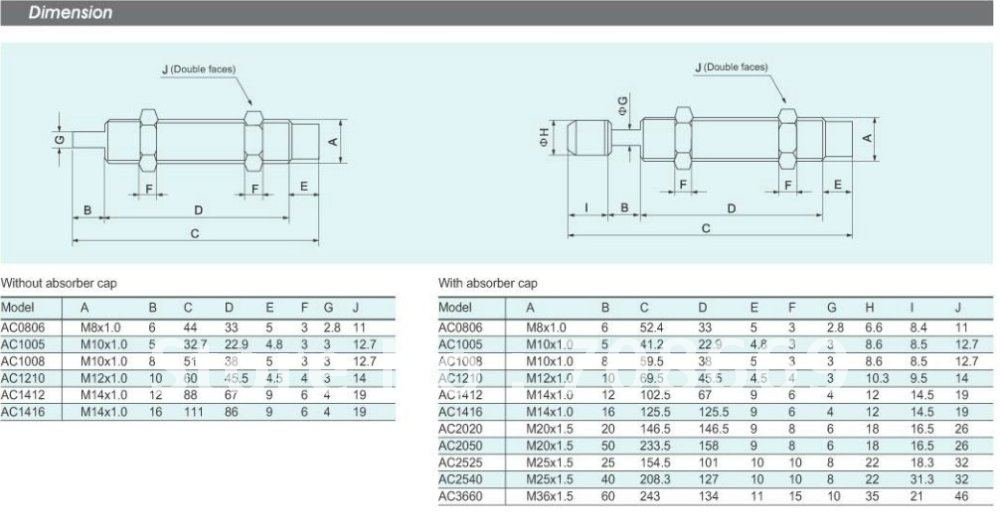 M36x1.5 Пневматический гидравлический амортизатор 50 мм ход FC3650