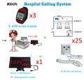 Medizinische Geräte Krankenhaus Klinik Drahtlose Nurse Call Service Anruf system K 4 C USB Notrufe Taste dhl freies verschiffen-in Pager aus Handys & Telekommunikation bei