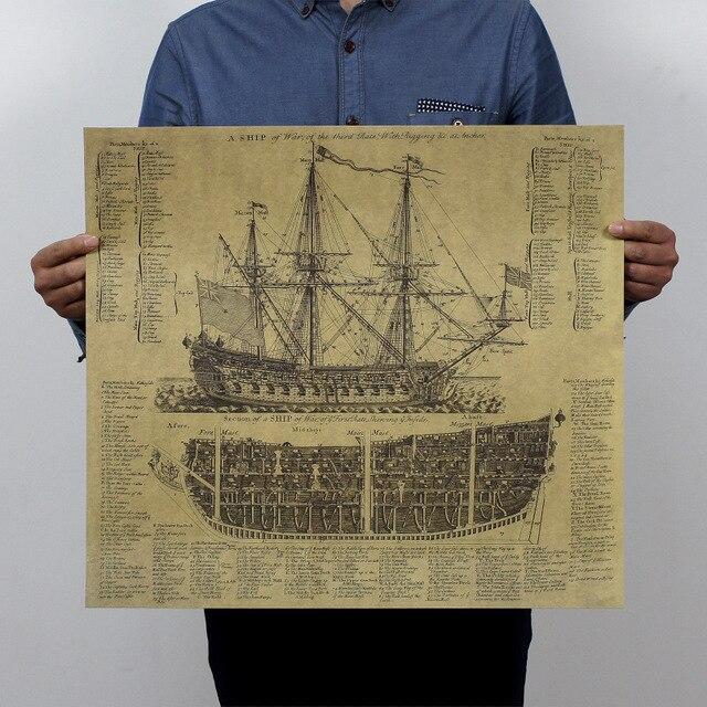 Древние броненосец план для кухни плакаты с рисунками ВИНТАЖНЫЙ ПЛАКАТ с изображением стены стикеры домашний Декор 56x51 см ON001