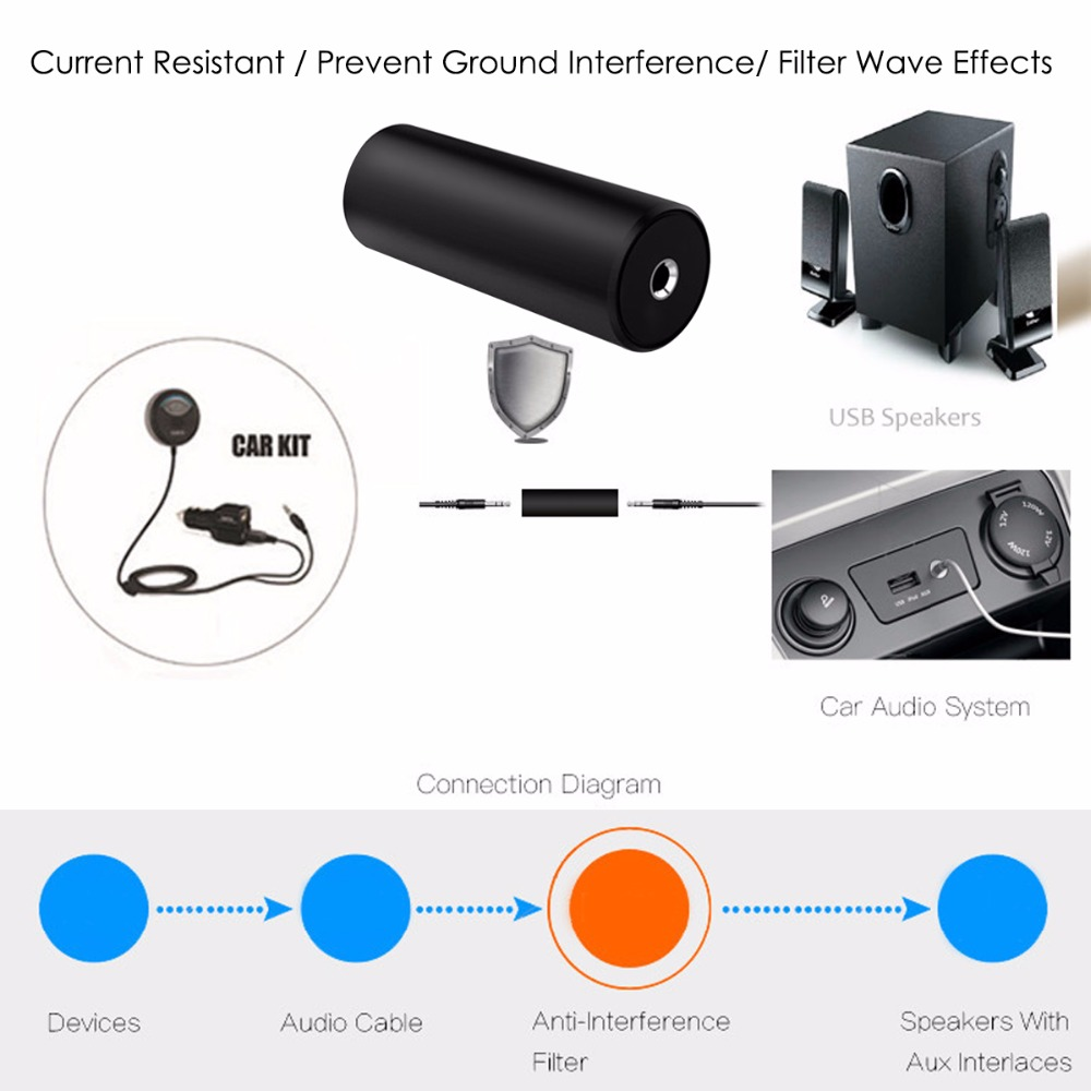 US $4 09 5% OFF|New SOONHUA Noise Isolator Audio Anti jamming Device With  3 5mm Audio Interface For Car Audio System Home Stereo HD Music-in  Earphones