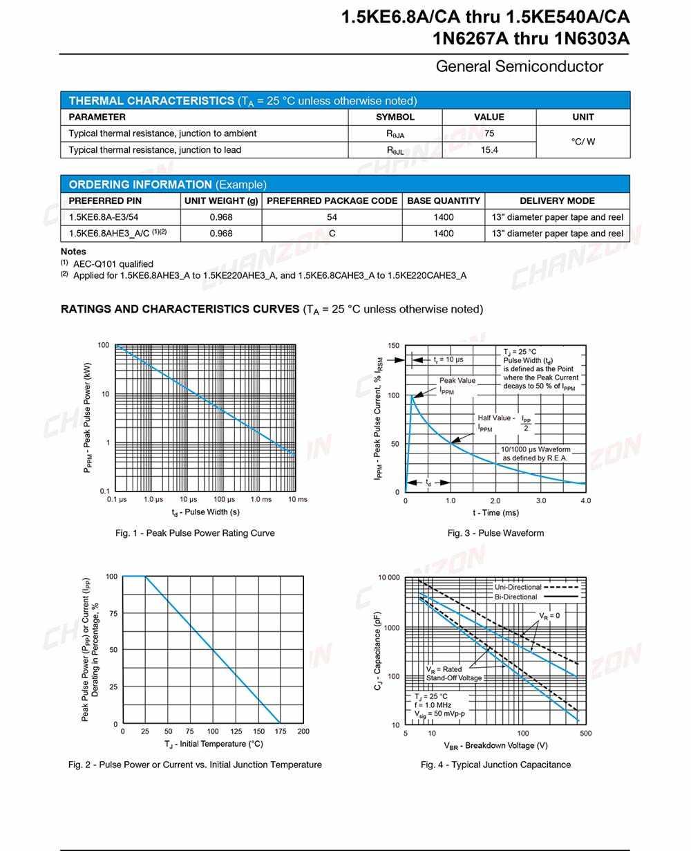 100 pieces Transient Voltage Suppressors 1500W 400V Bidirect TVS Diodes