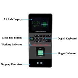 Image 4 - Clavier de contrôle daccès RFID USB tcp/ip