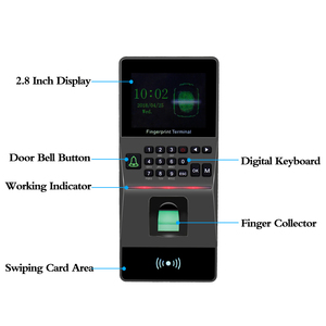 Image 4 - RFID בקרת גישה לוח מקשים TCP/IP USB טביעות אצבע ביומטרי קורא בקר מערכת תוכנת תמיכה זמן נוכחות + 10 מפתחות