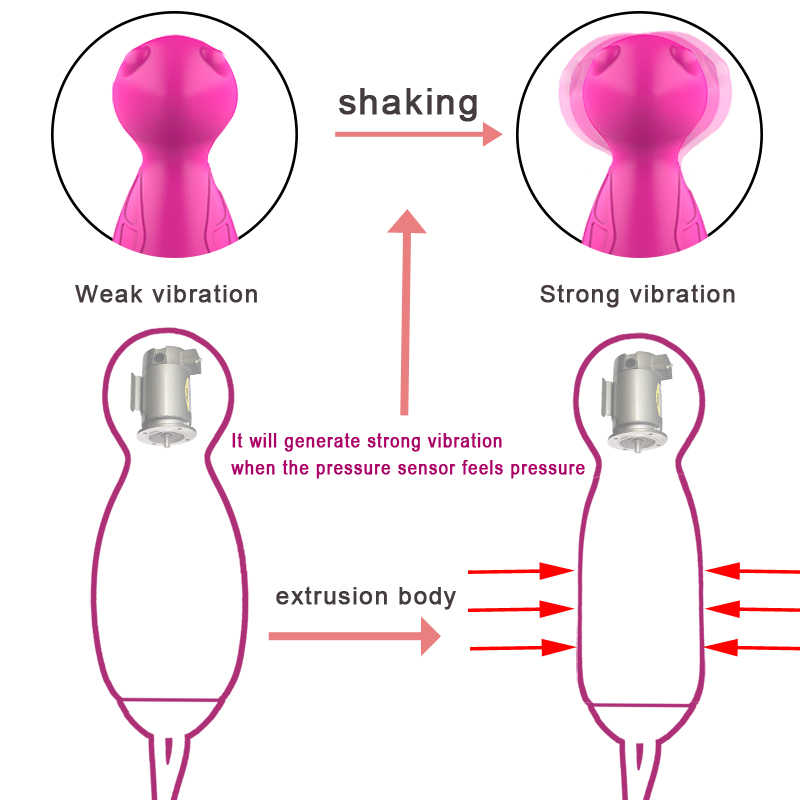 ... Pressure-Sensing Kegel balls Vaginal Ball Vibrators for Women Wireless egg  vibrator USB Charge Sex ...
