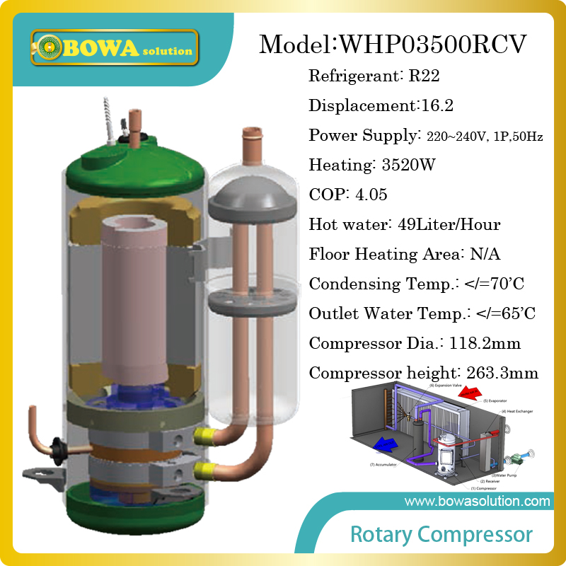 3.5KW heating capacity high efficiency R22 compressor for 49 Liter/hour heat pump water heater,suitable for apartment shower 3phase 10hp r407c compressor 36 8kw heating capacity specially designed for hotel and resturant water heater