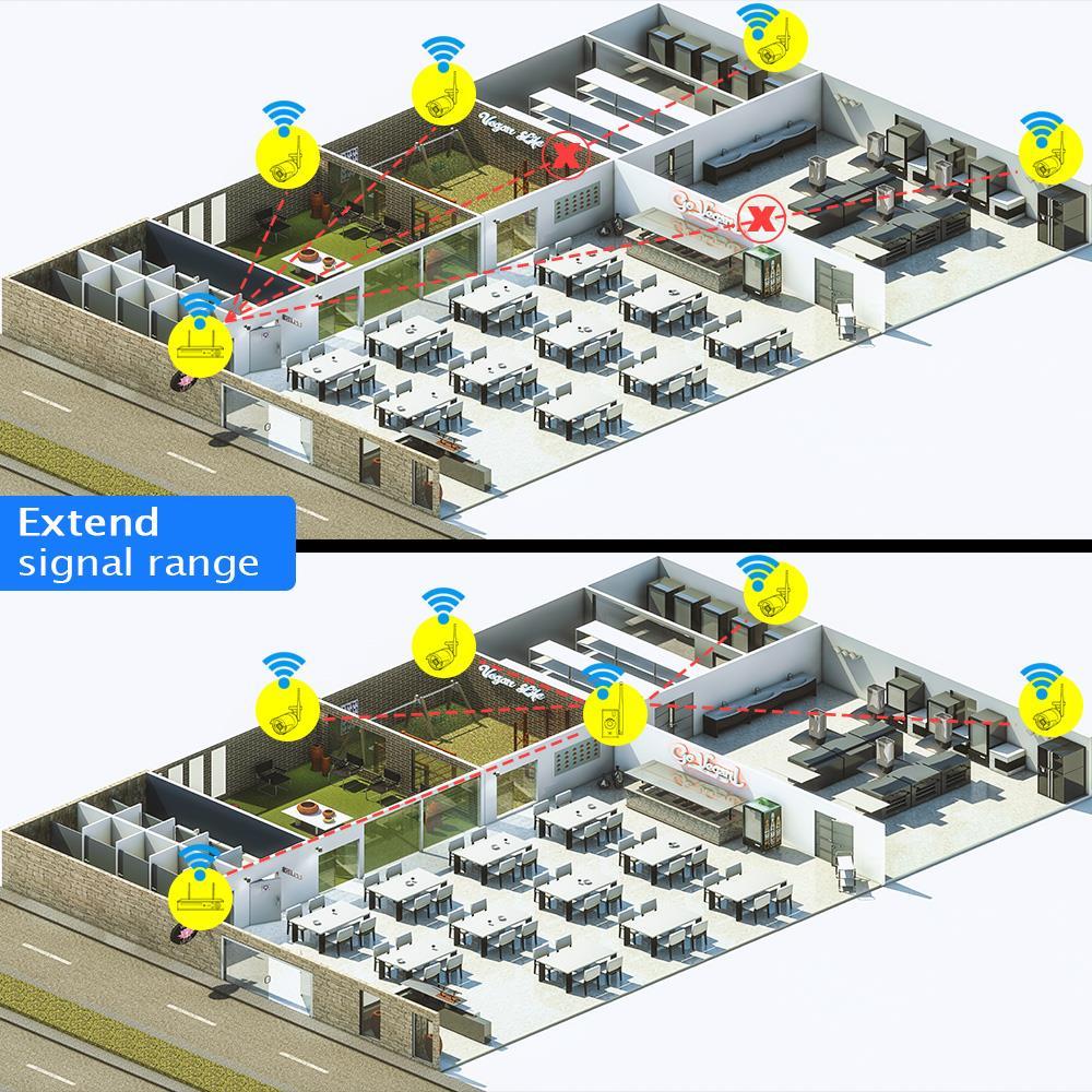 Extension de gamme WiFi pour système de caméra de sécurité sans fil Hiseeu - 6