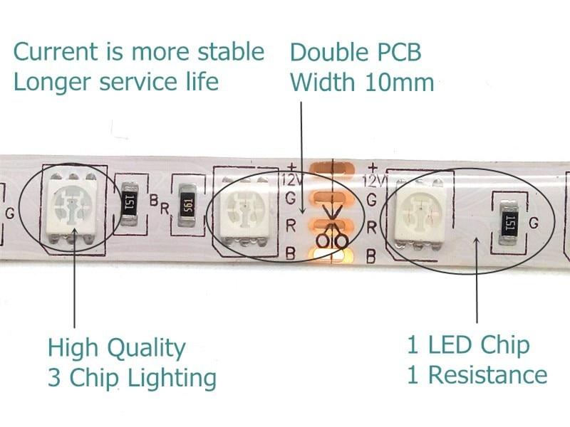 IP65 vandeniui atsparus 5050 RGB 5M LED juostų rinkinys + 24Keys IR - LED Apšvietimas - Nuotrauka 3