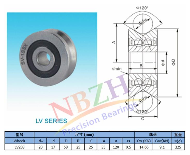 V Groove Guide roller bearings LV203 ZZ RV203/17 17*58*25 15*40*18 (Precision double row balls) ABEC-5 1 piece bu3328 6 6 33 27 5 29 5 mm z25 guide rail u groove plastic roller embedded dual bearing