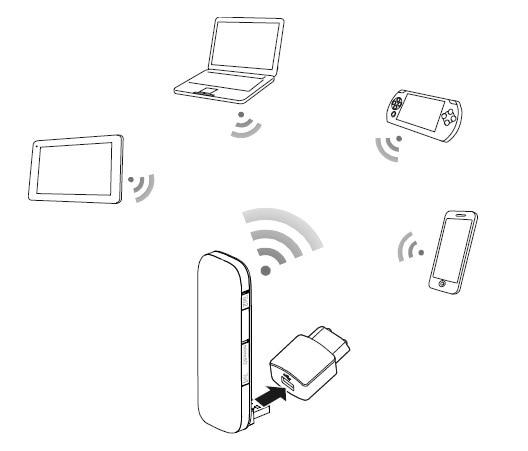Unlocked Lte 4g 150mbps E8278s 602 Huawei E8278 Lte 4g Usb Wifi