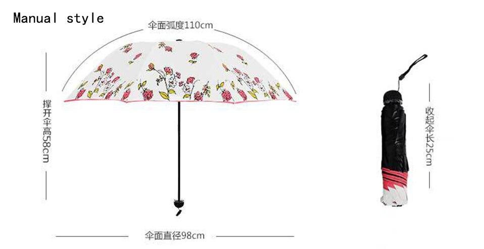 Full Automatic Reinforced Flower Umbrella Three Folding Female Parasol Umbrella Rain Women Windproof Cute Mini Folding Umbrella (13)