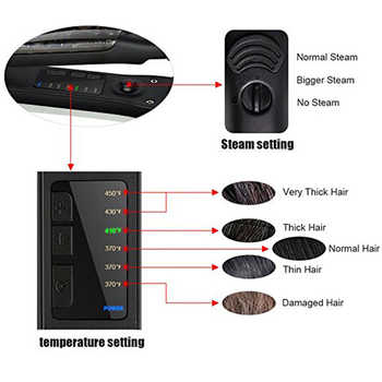 Kasqi professional flat iron hair straightener brush salon steam/mini/ceramic hair straightener for hair styler