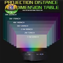Todos Ganancia mini proyector del teatro casero llevó el proyector de la ayuda 1920*1080 p a través de hdmi Beamer HDMI/VGA/USB/AV DTV