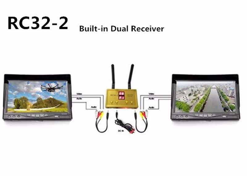 5.8G 32CH Image transmission receiver RC32-2 dual-way Audio Video A/V Transmitter receiver can receive 2-way different signals a zebra 2 way dual action 4