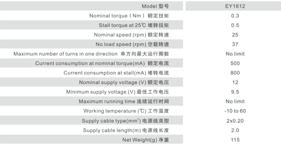 Cheap roller tubular motor