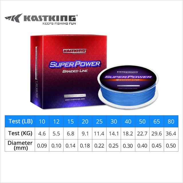 KastKing SuperPower 4 Strand 300M