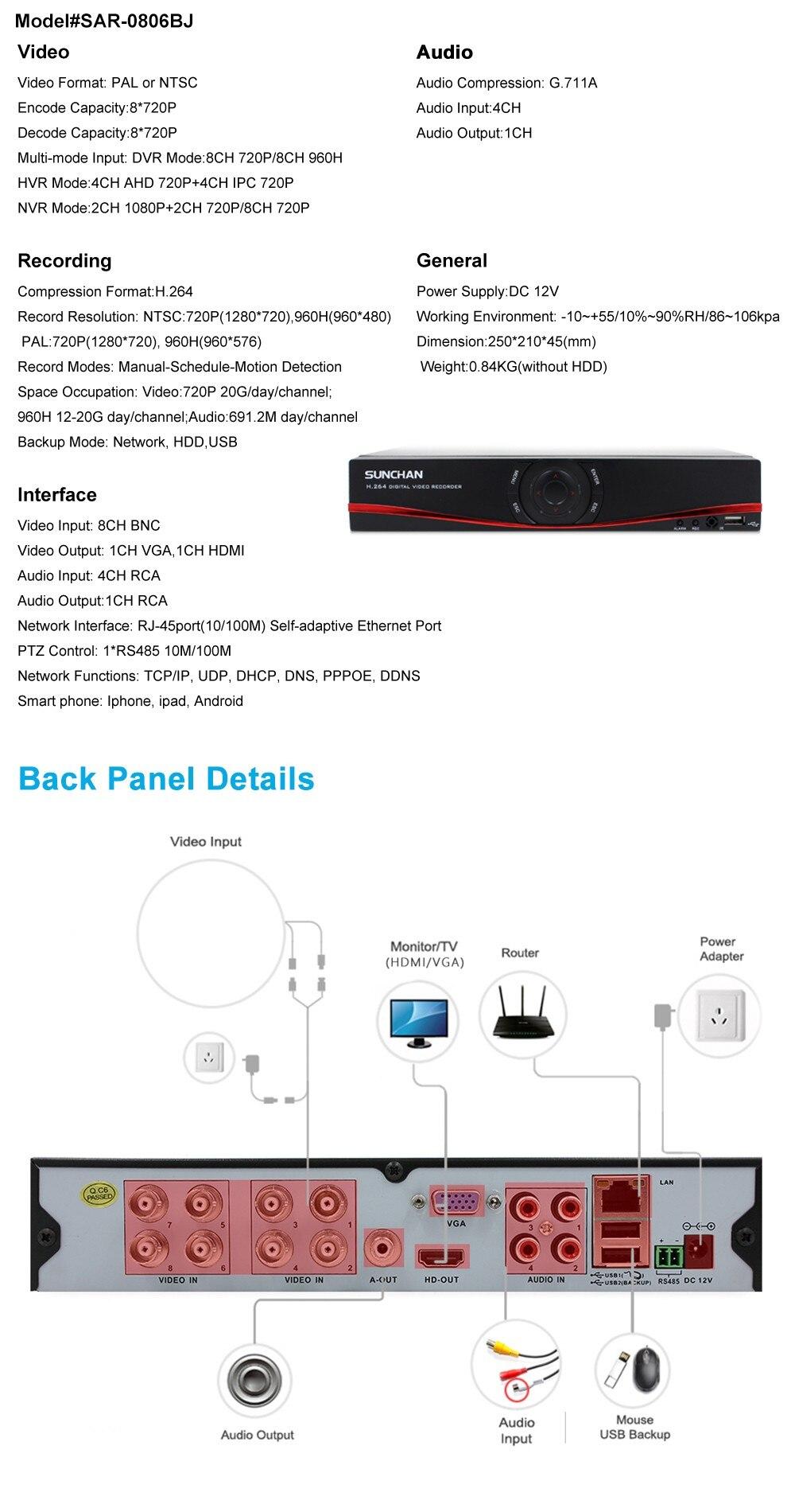 SUNCHAN HD 8CH מערכת טלוויזיה במעגל סגור 1.3 MP 720P בזמן אמת מעקב יום א DVR ערכת 8PCS חיצונית 1500TVL מצלמת אבטחה מערכת 1TB HD