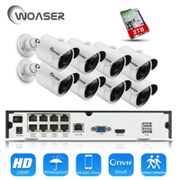 WOASER 48V 8CH HD 1080P HDMI P2P POE NVR Surveillance System Video Output 8PCS 2 0MP