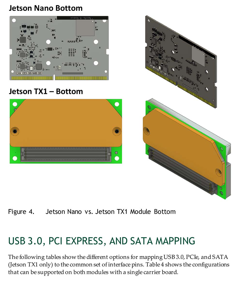 Jetson_Nano_TX1_Comparison_Migration_AN-13