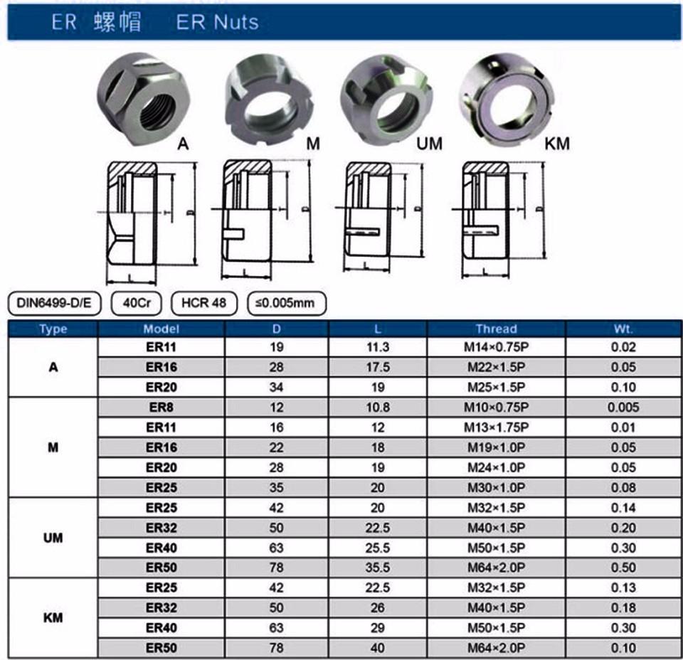 2 шт/лот точность a Тип er16 пружинная Зажимная гайка быстрое