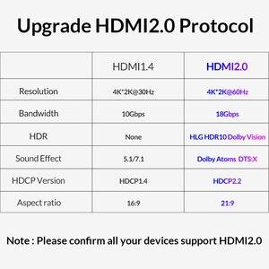 Image 5 - Unnlink Divisor HDMI 1X2 1X4 HDMI2.0 UHD 4K @ 60HZ 18Gbps 4:4:4 HDR HDCP 2,2 3D para amplificador de proyector LED Dispositivo de tv inteligente ps4