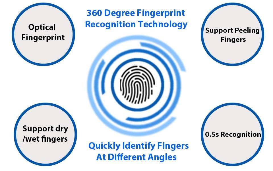 Eseye Attendance System Fingerprint TCPIP USB Password Office Time Clock Employee Recorder Device Biometric Time Attendance