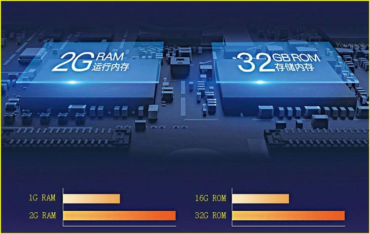 アンドロイド 1024*600 容量性スクリーン IPS 6