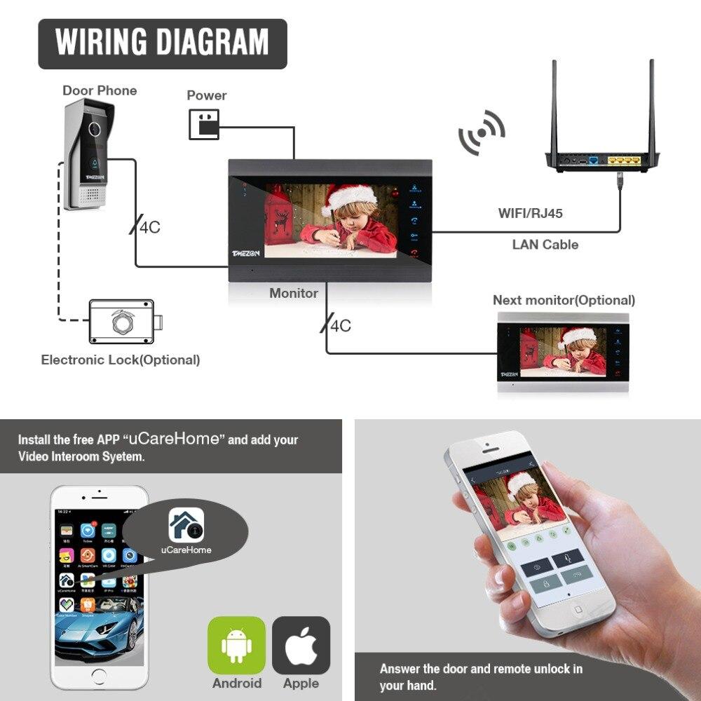 TMEZON 7 pouces sans fil Wifi Smart IP système d'interphone vidéo avec 2 moniteur de Vision nocturne + 1 caméra de sonnette étanche à la pluie - 5
