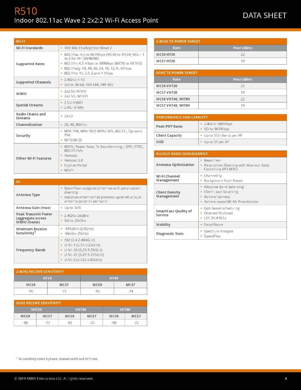 new ds-ruckus-r510_页面_4