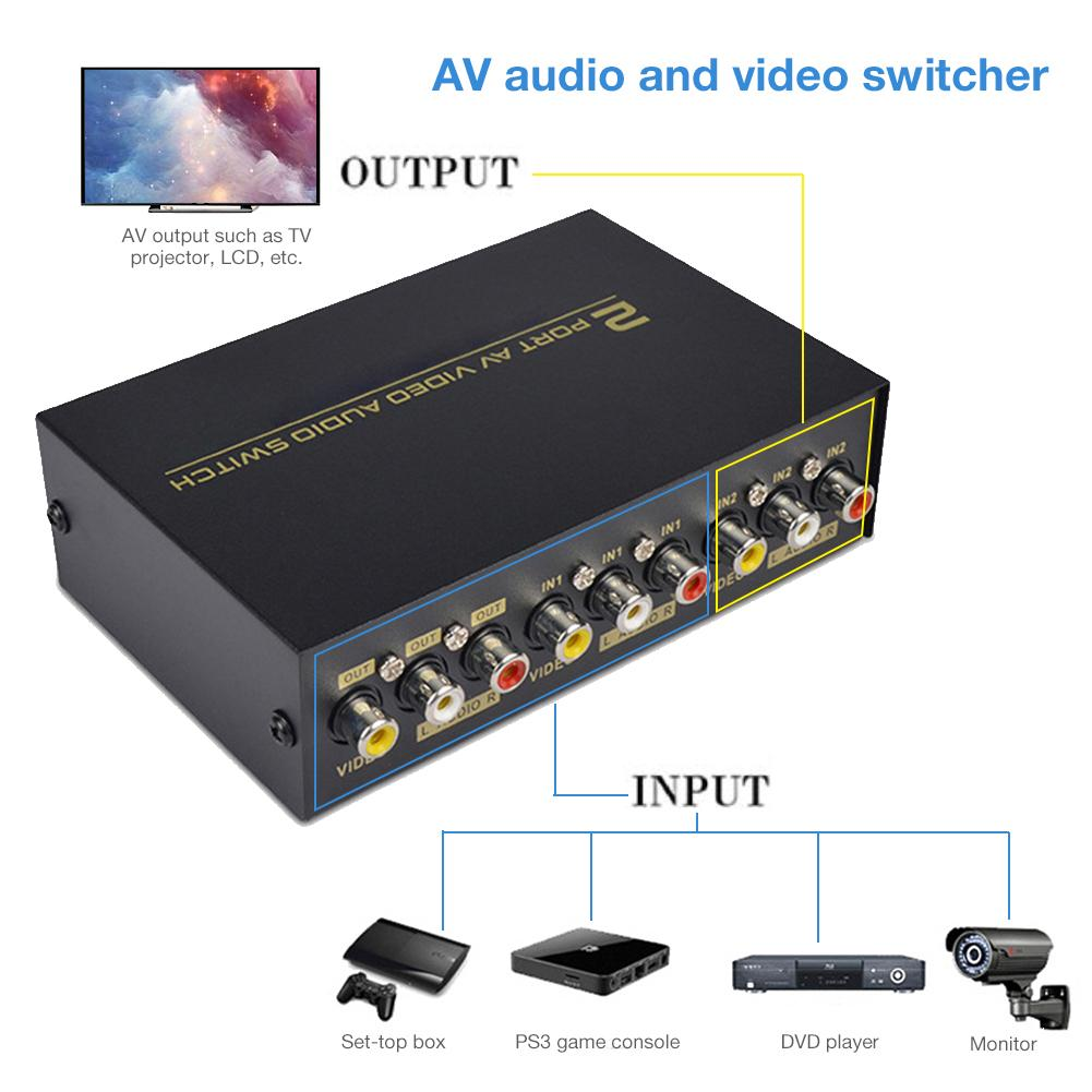 DVD החלף AV חדש Box 2 ב 1 מתוך AV Audio Video Signal מרוכבים עבור HDTV LCD DVD 3 RCA Switcher 2 כדי 1 בורר לא Splitte (5)