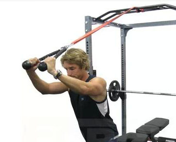 Triceps Press Down Rope  Body Building Training Equipment  Fitness Strength Training