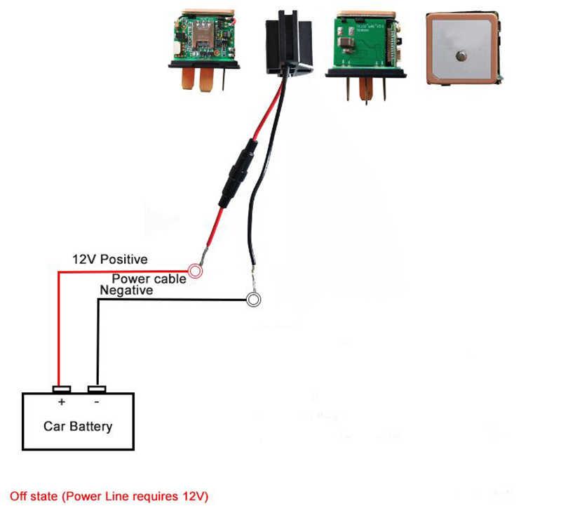 車リレー GPS トラッカー非表示デバイス GSM SMS アプリロケータ盗難防止監視システム GPS GSM ロケータ追跡なしカット油 CJ740