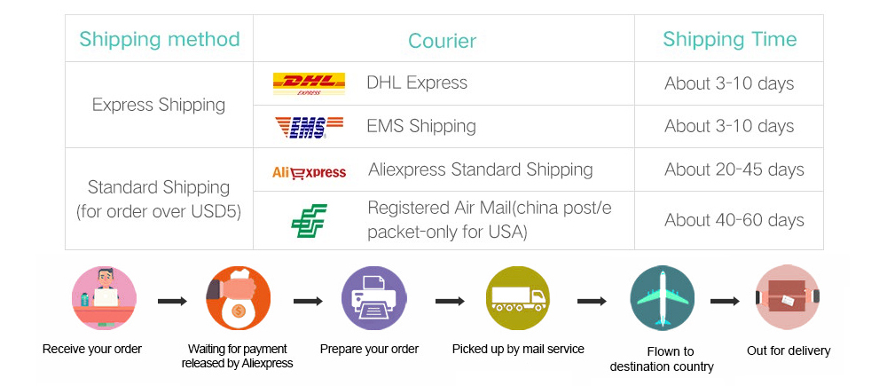 mixcder-shipping