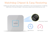 COMFAST CF E355AC 1200M Dual Band Wireless Indoor AP 2 4G 5 8GHz Wi Fi Access