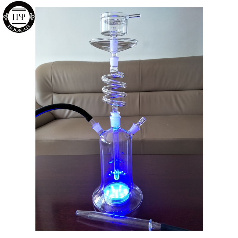 control of shisha smoking Shisha smoking health risks not only include heart disease, respiratory  if the  tobacco control bill is passed and implemented which i pray it is,.
