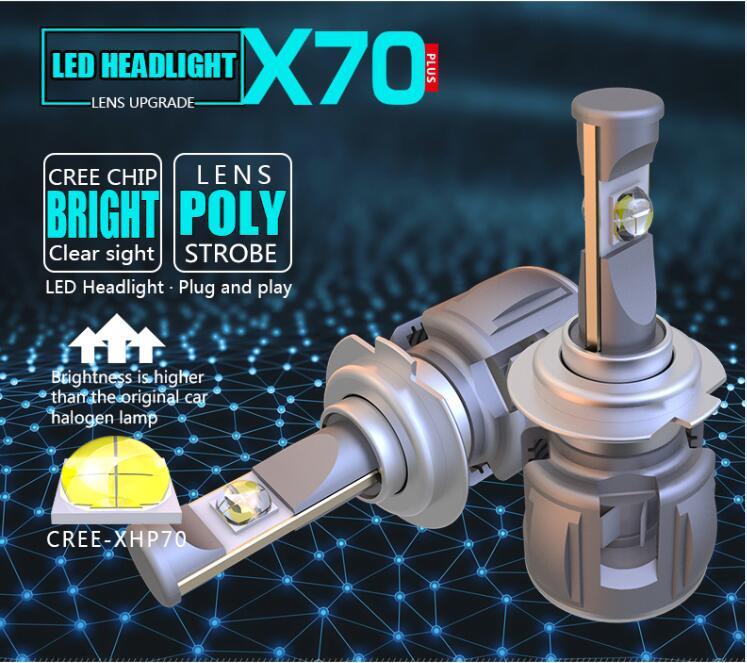 Pair 120W Turbo Canbus No Error LED H7 D4R Car headlight CREE XHP70 Chips 15600lm H4 H11 9005 9006 D2S Car LED headlight bulbs