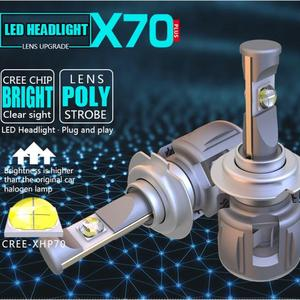 Pair 120W Turbo Canbus No Error LED H7 D