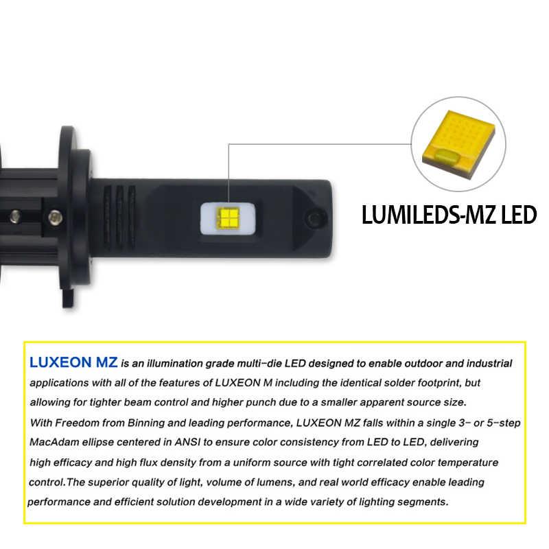 Super Bright Car Headlights H7 LED H4/HB2/9003 H8/H9/H11 HB3/9005 HB4/9006 D1 Auto Bulb 80W 12000LM Automobiles Headlamp 6500K