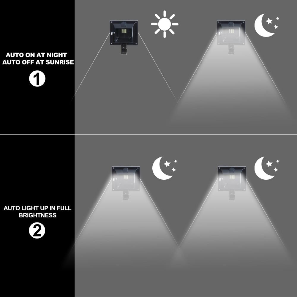 KHLITEC-4PCS-12-LED-Solar-Gutter-Light-Lamp-For-Outdoor-Garden-Fence-Security-Lawn-Light-Sensor-Outdoor-Lighting-Wall-Lamps3