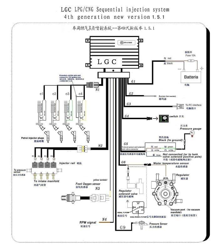 Cng Kit Wiring Diagram Satandoll, Brc Lpg System Wiring Diagram
