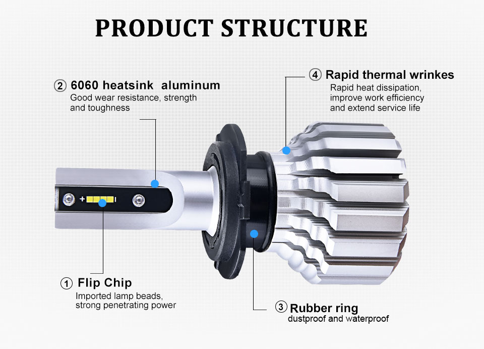 Foxcnsun LED H4 Car Bulbs 6500K Auto H7 LED Headlight Fan-less Head Lamp SUV 50W CSP Chips H11 9005 9006 led H3 H1 Bulbs H15 H8 (9)