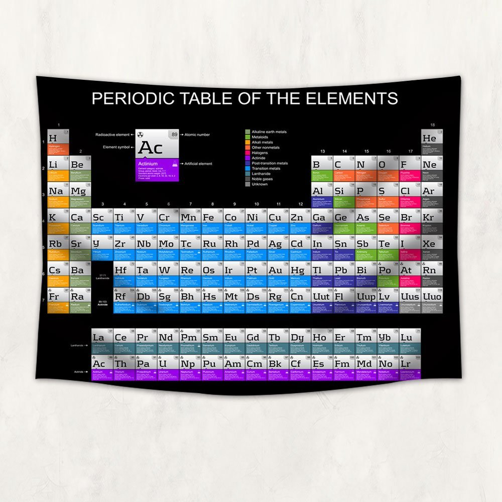 Periodic Table Of The Chemicals In Black Background Tapestry