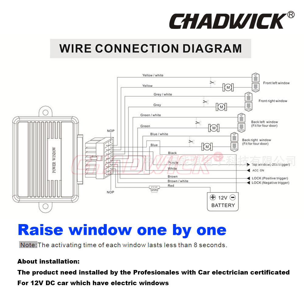 window closer chadwick 3 2