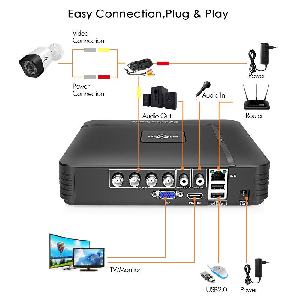 Système de caméra de vidéosurveillance Hiseeu 4CH AHD 1.0MP 2MP IR Vision nocturne caméra intérieure extérieure Kit de système de Surveillance vidéo de sécurité à domicile - 2