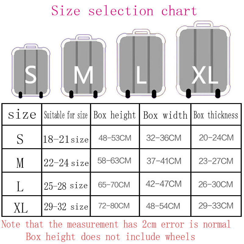 Luggage Size Chart Showing The Difference Between A 19