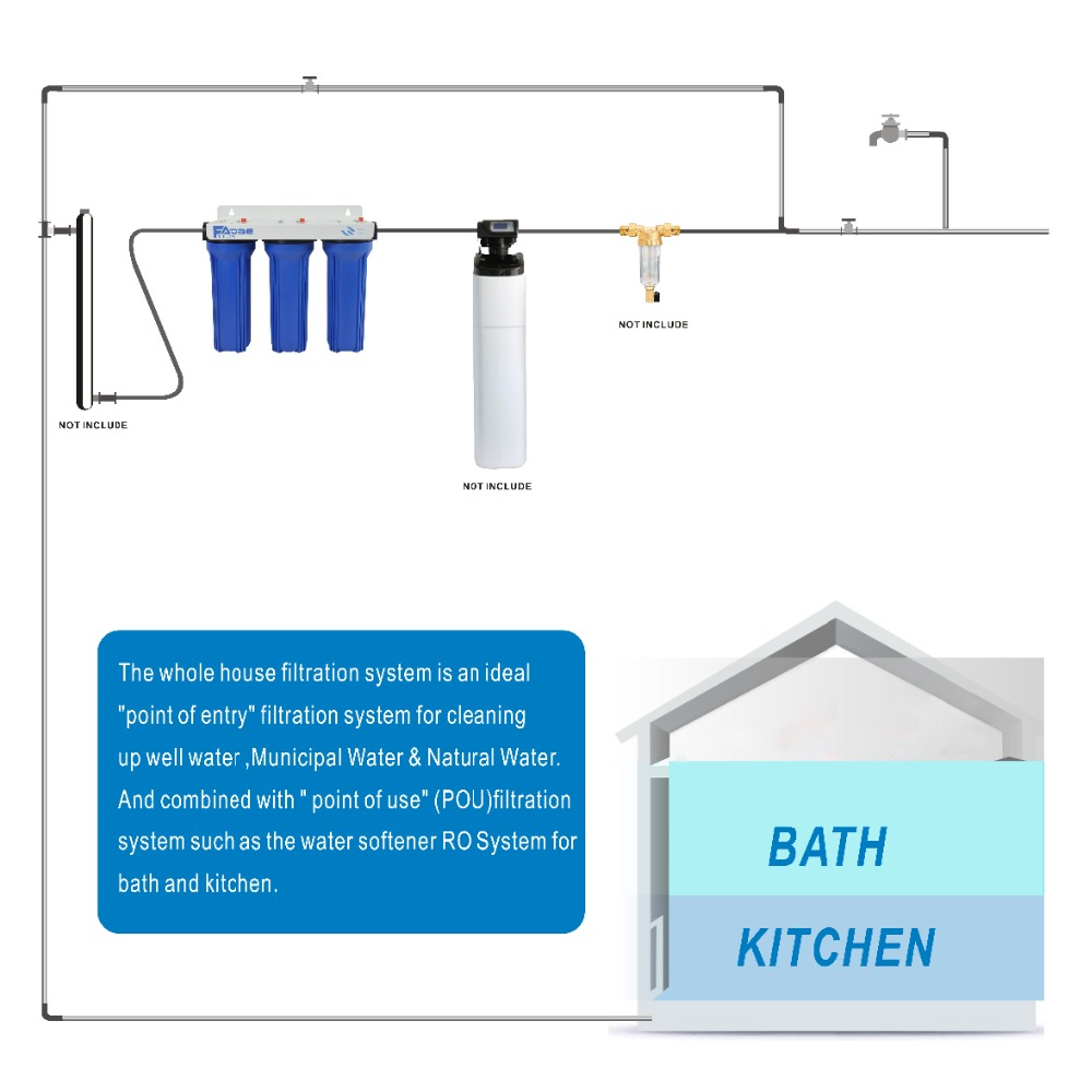 """3//4/"""" Port WITHOUT Filters Two Stage Whole House Water Filter System 10/""""x 2.5/"""""""